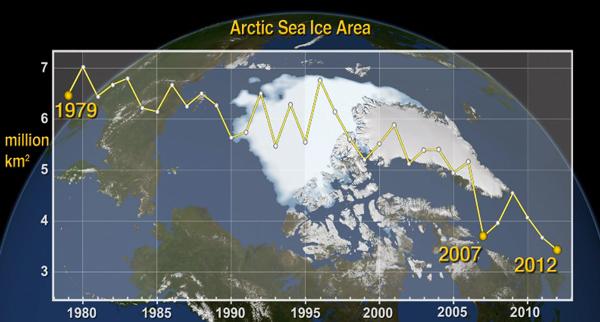greene-arctic-sea-ice-hits-record-low_2