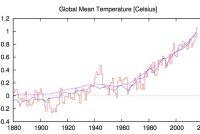 2015 wurdt wrâldwiid waarmste jier ea