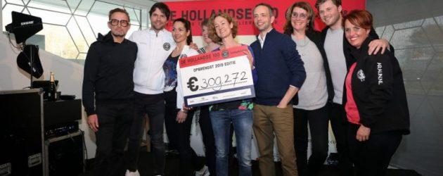 € 309.272 ophelle foar ûndersyk tsjin lymfeklierkanker