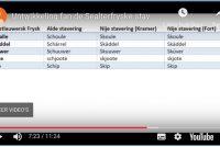 Fideo: stavering fan it Sealterfrysk
