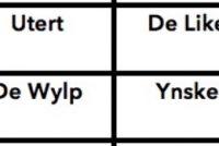 Test: topografy yn it Frysk
