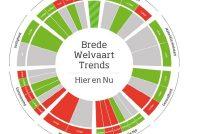 Bouwe de Boer: Fryslân – Skjinnerlân 46