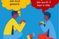 Hoe seist dat no ek al wer yn it Frysk?
